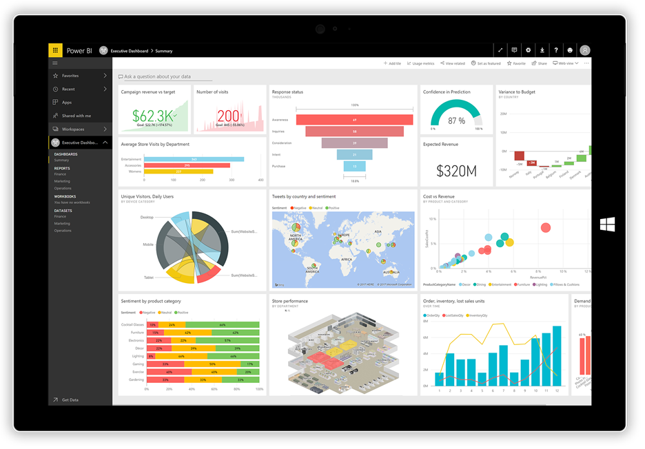 dashboard-mockup Power BI Factory