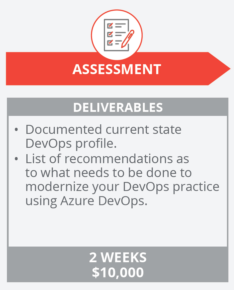 devops-assessment Azure DevOps Services